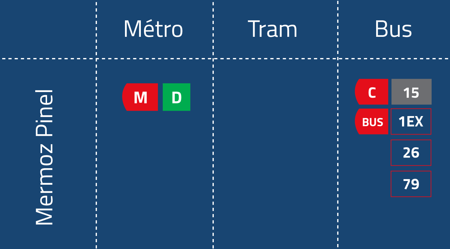 Moyen de transport Mermoz
